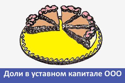Как происходит наследование доли в уставном капитале ООО в соответствии с ГК РФ и Уставом предприятия